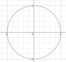 Parabolas L2 E3 Math extension image